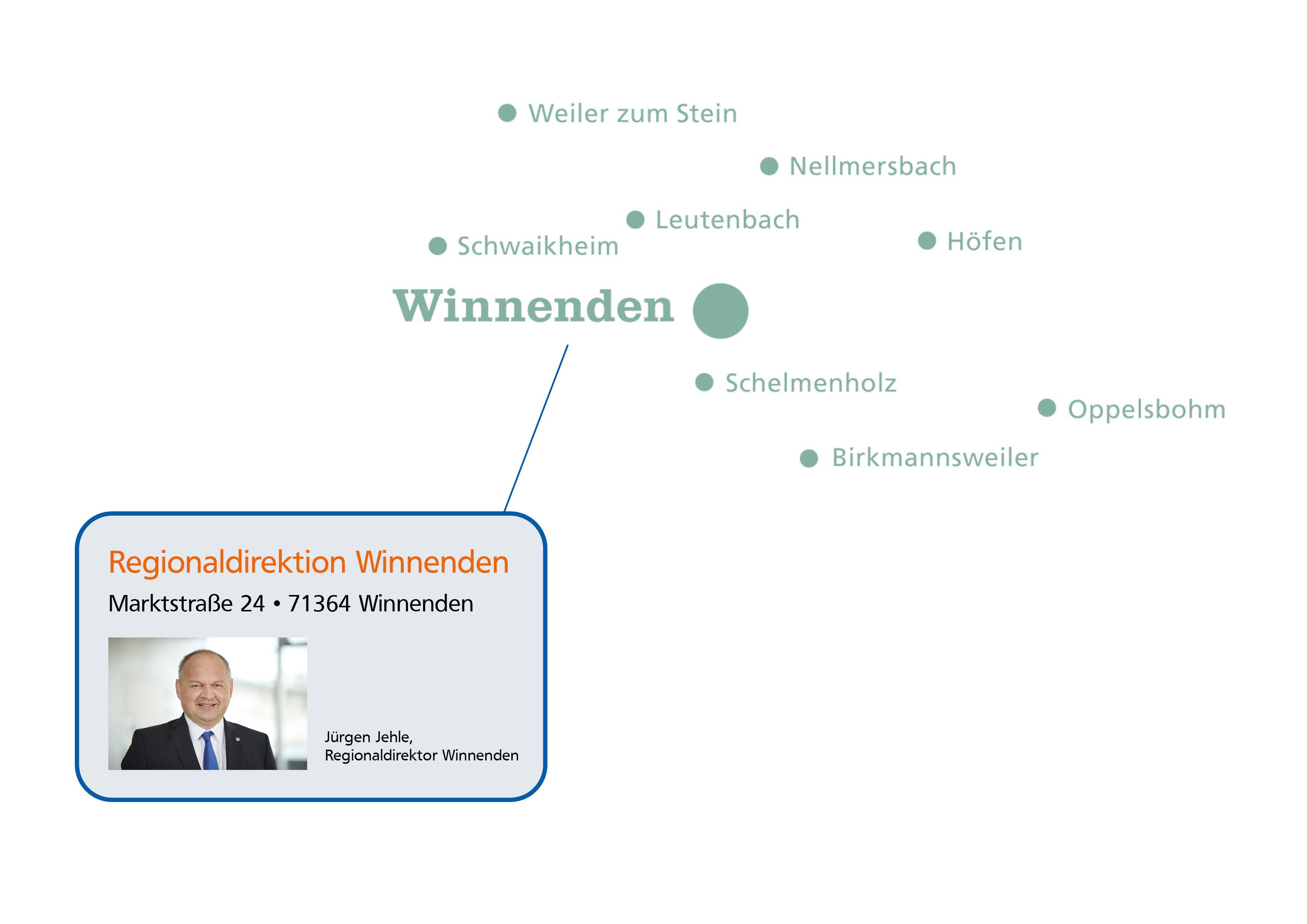 Regionaldirektion Winnenden